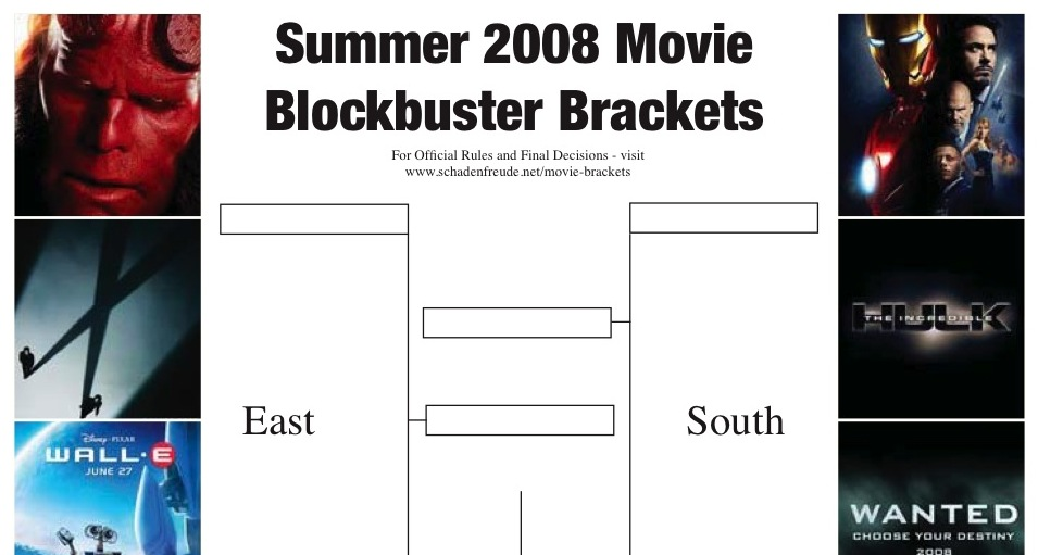 Summer 2008 Movie Blockbuster Bracket