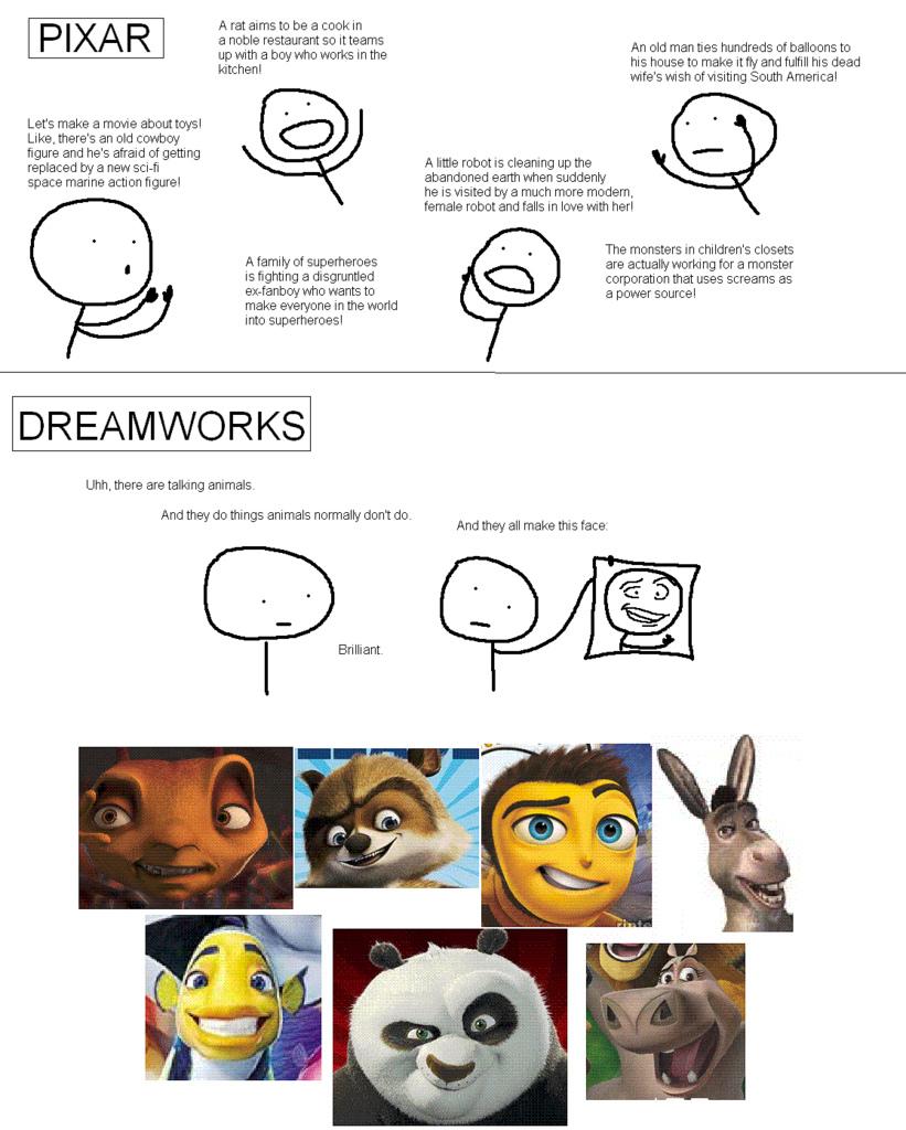 pixarvsdreamworks